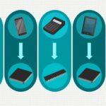 Curso de Programador de microcontroladores